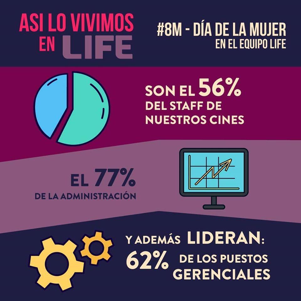 Life cinemas 8M
